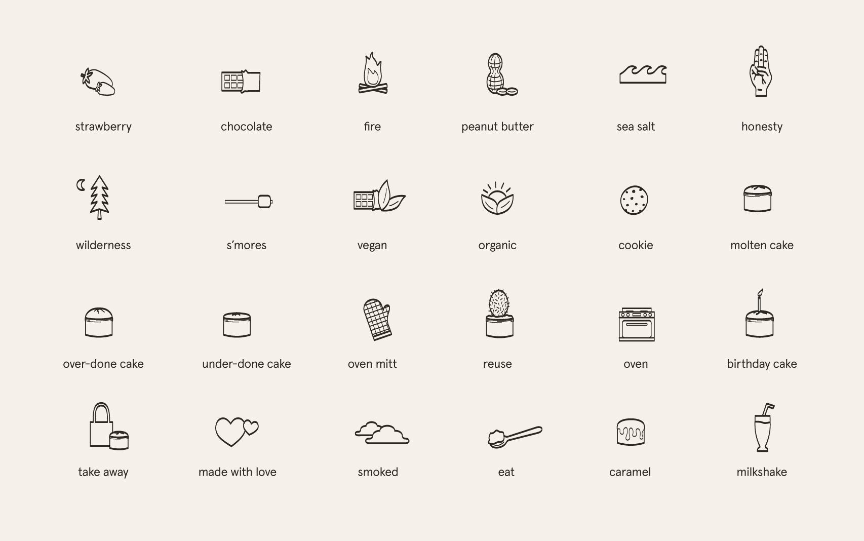 Hotcakes_CaseStudy_IconSet